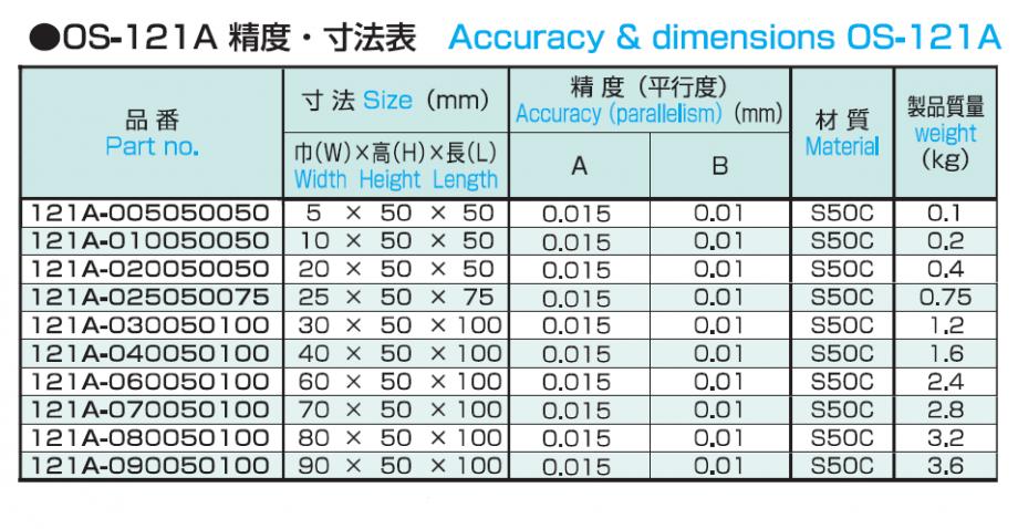 鋼製ブロック説明11.png