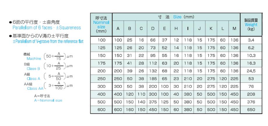 20210507修正寸法表.png