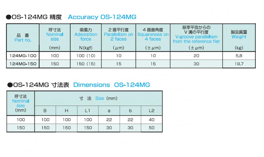 OS124説明.png