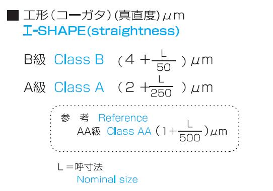 工形説明1.png