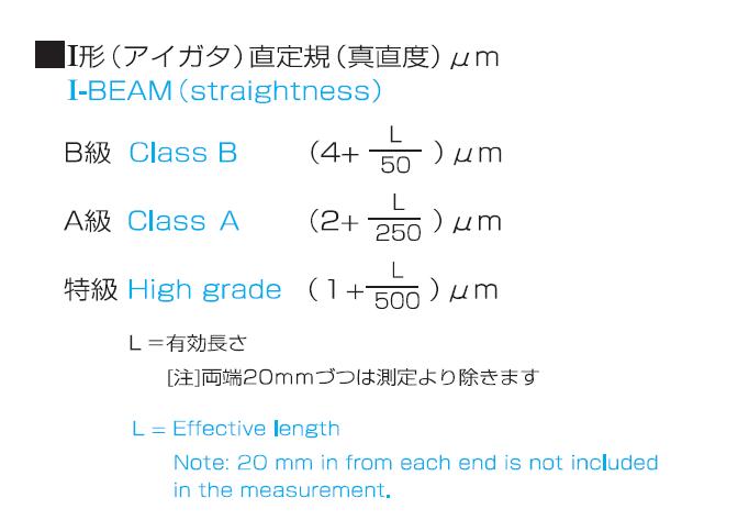I型直定規説明1.png