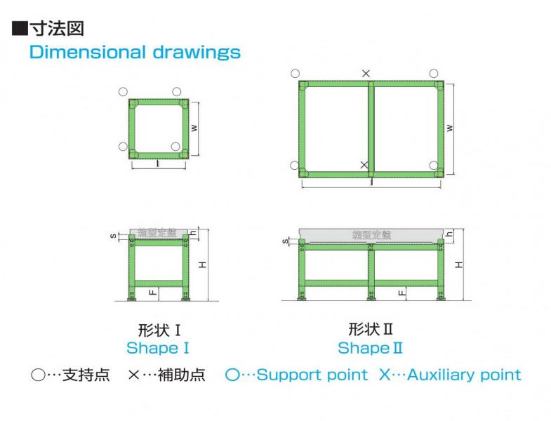 箱型定盤架台説明.jpg
