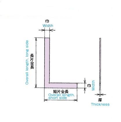 平形スコヤ1.jpg