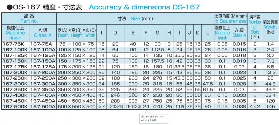OS-167_精度・寸法表.jpg