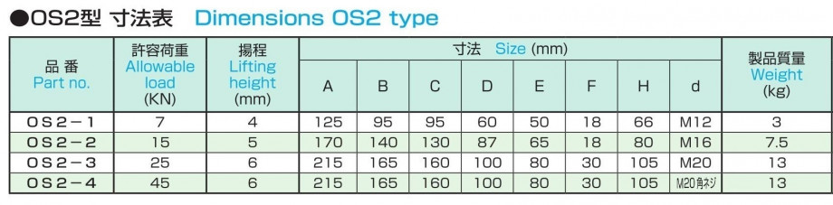 OS2型_寸法表.jpg